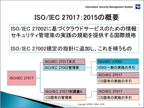 管理 情報 基準 セキュリティ